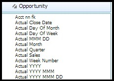 Derived date formats