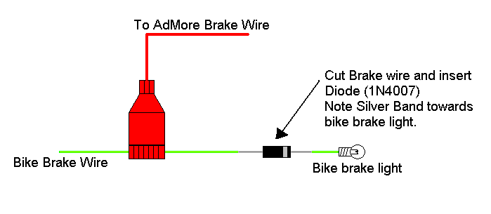 Admore lights installation issue guzzitech forums brake light wire on your particular light bar will be purple instead of red as shown asfbconference2016 Gallery