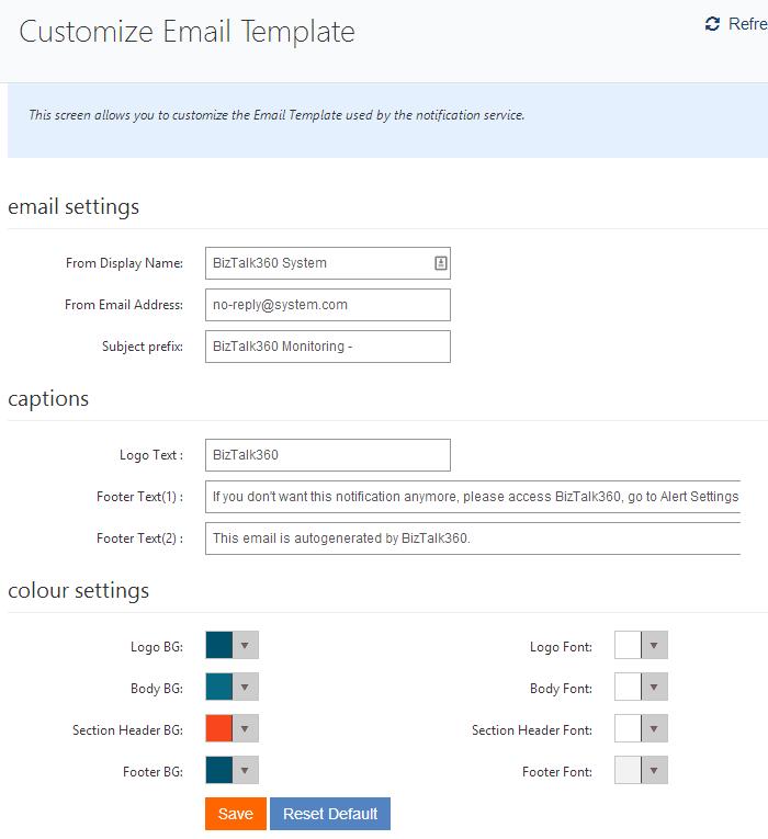 biztalk360 setup custom email template biztalk360 support