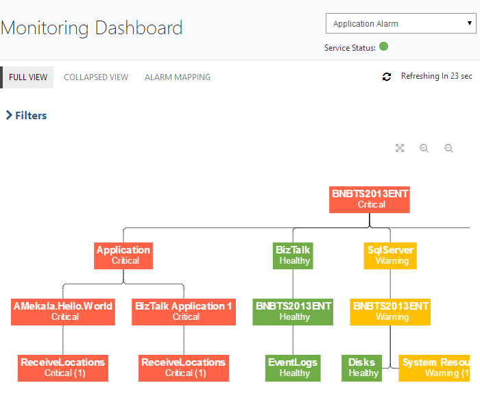 biztalk360 monitoring dashboard view