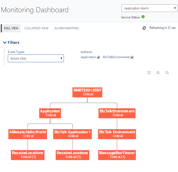 biztalk360 monitoring dashboard filtered view