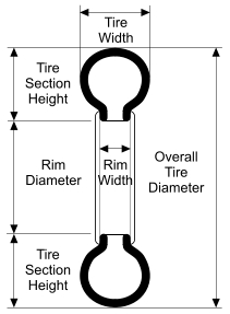 How To Read Tire Sizes : ElectricScooterParts.com Support