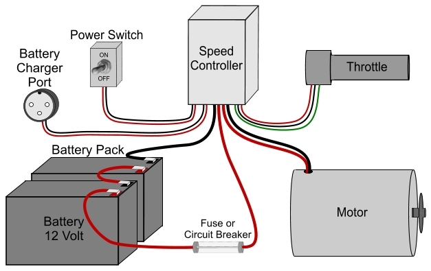 Basic Electric Scooter Bike Wiring Schematic - Electric bicycle controller wiring diagram