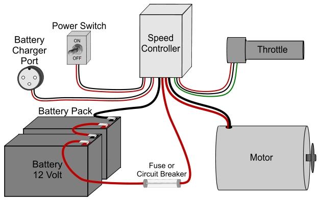 wire harness diagram auto wiring diagram schematic 101 wire harness diagram 101 home wiring diagrams on 101 wire harness diagram