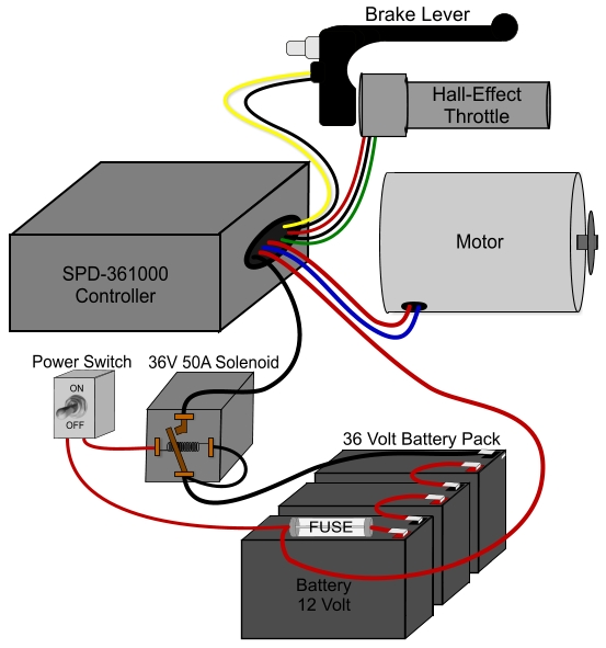 increasing top speed of razor dune buggy electricscooterparts e bike motor controller wiring at 24 Volt Electric Scooter Wiring Diagram