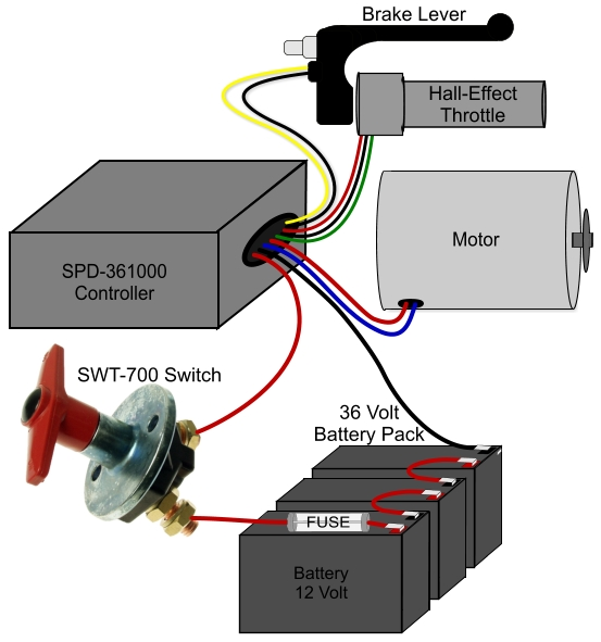 increasing top speed of razor dune buggy electricscooterparts our item swt 700 switch will do the same job and make the project much easier to wire here is a wiring diagram using the swt 700 instead of a solenoid