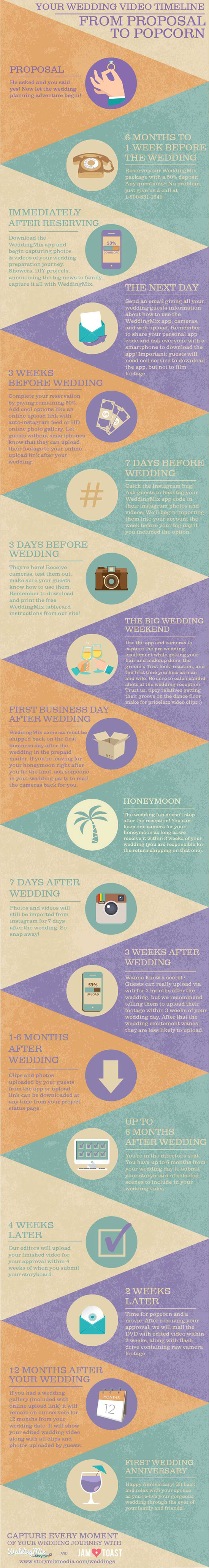 wedding-timeline-infographic5-web.jpg