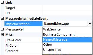 73-004_-_Implementation_NamedMessage.png