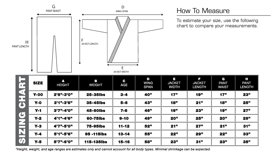 mens weight chart by age and height