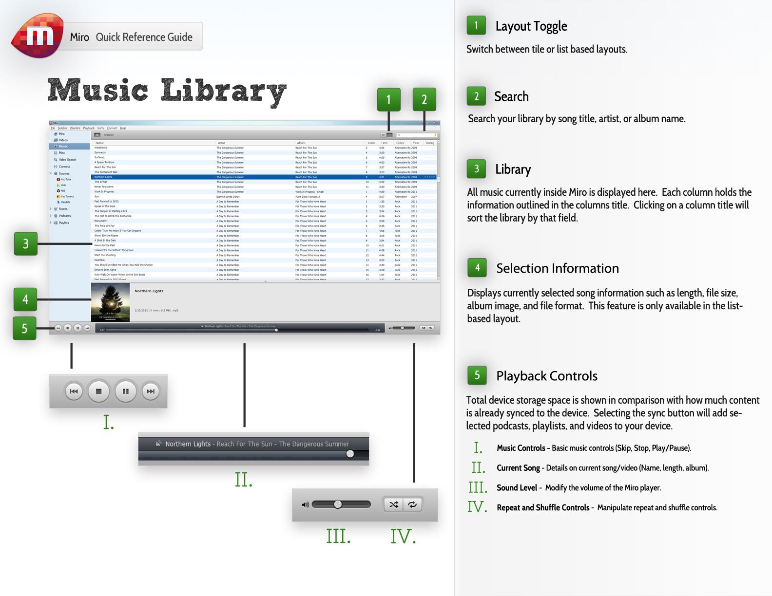 MiroQrg_Library.jpg