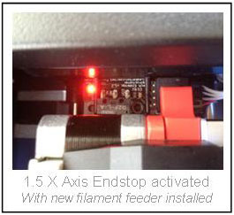 Activited X-Axis Endstop