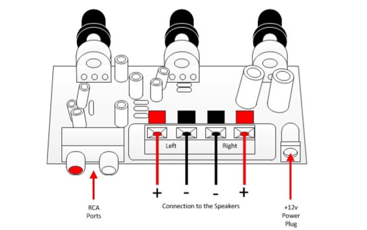 how do i install the amplifier    diy arcade global