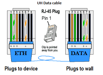 Data Cable Wiring Diagram : support.dylanh-dev.com >> Help DeskSolutions - Freshdesk